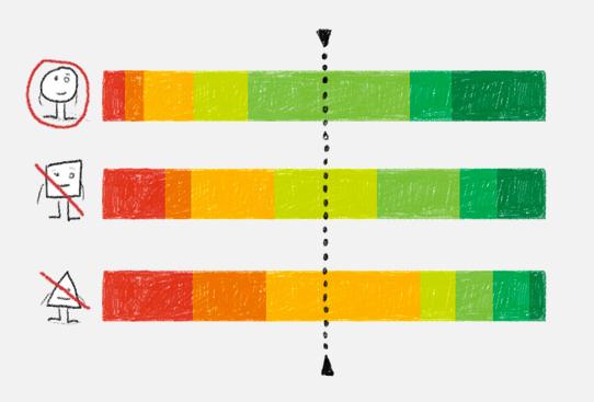 majority-judgment-bd-sample-merit-resolution